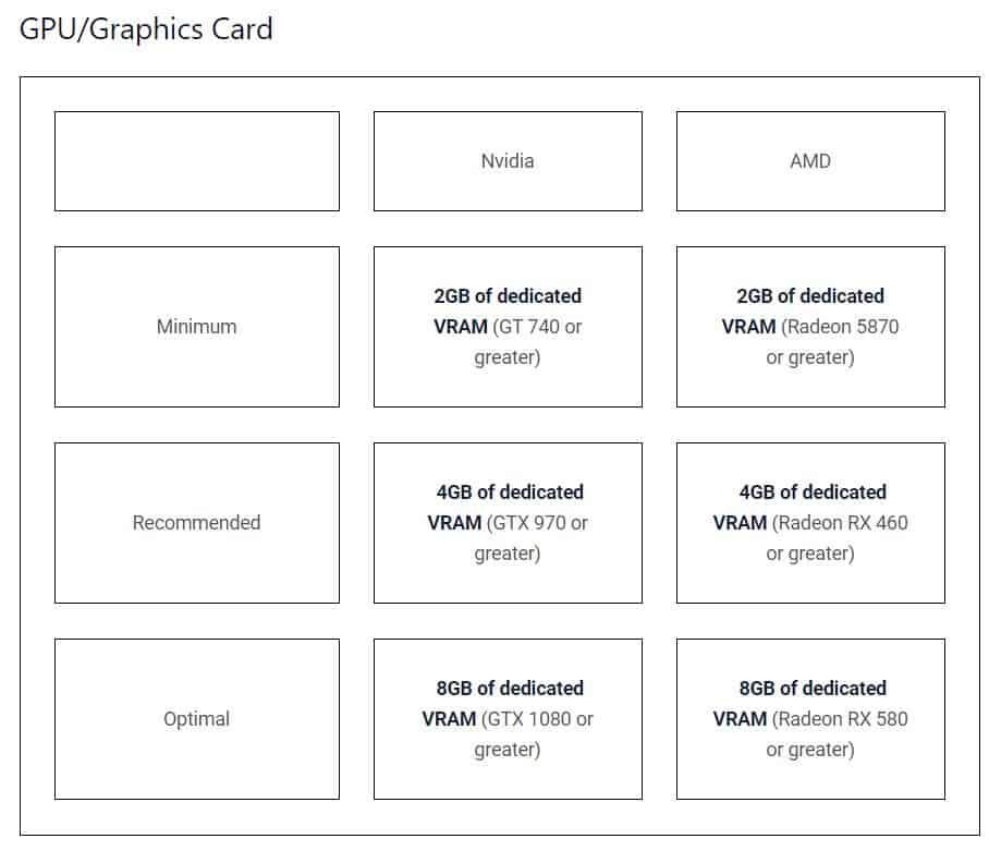 Topaz Labs GPU Requirements Sharpen AI