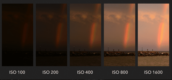 ISO Comparison Rainbow